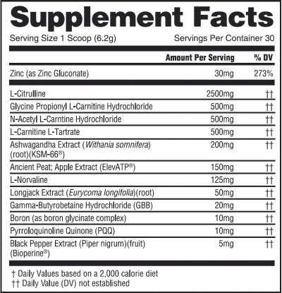 MM-Supp Facts 2.1.209